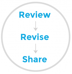 Review - Revise - Share